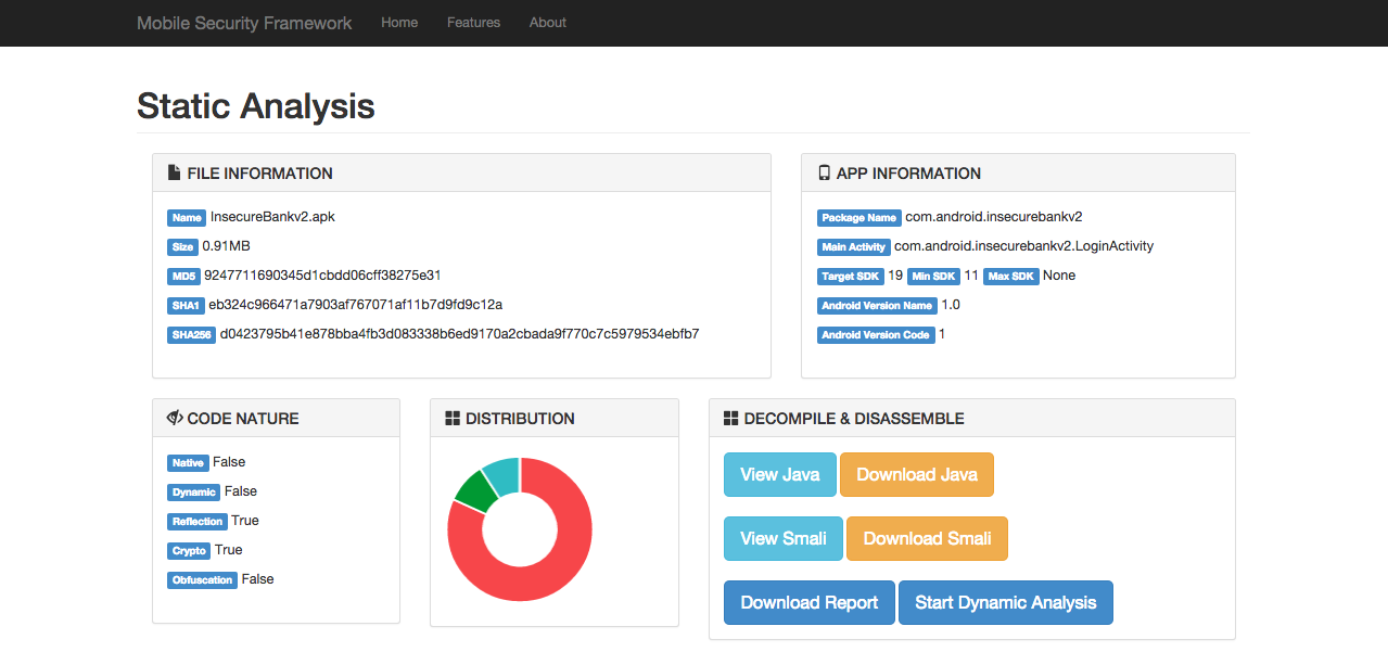 Automated Mobile Application Security Assessment with MobSF – MAS